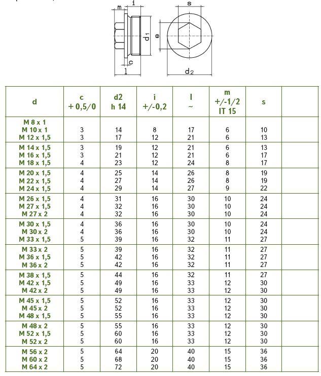pdf the 2000 2005 world outlook for mens boys neckwear